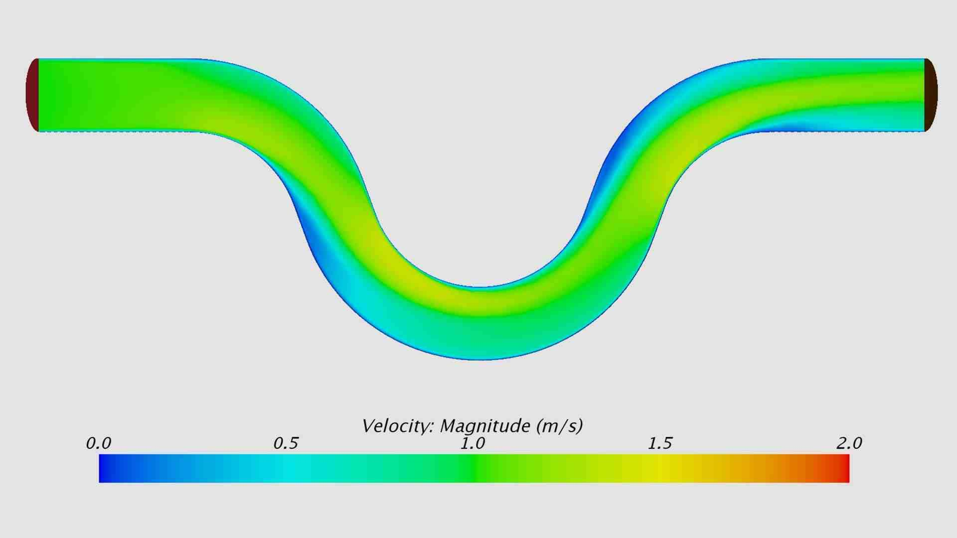 A heatmap diagram of the flow of liquid through a series of smooth bends
